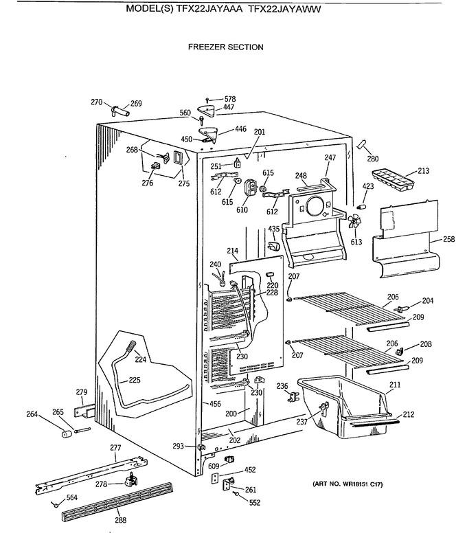 tfx22jayaww trible s appliance model lookup C-17 Globemaster III Diagram diagram for tfx22jayaww